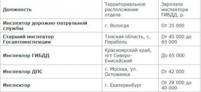 skolko_poluchayut_gaishniki_2.jpg