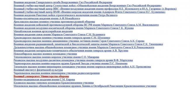 polnyj-spisok-vuzov-minoborony-rf.jpg