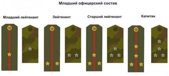 kak-stat-oficerom-v-armii.jpg