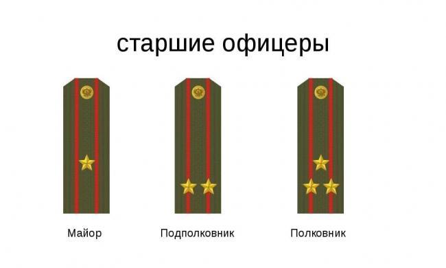 kak-stat-oficerom-rossijskoj-armii-kratko.jpg